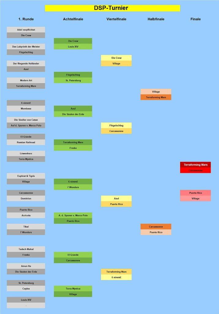 DSP-Turnier-2021
